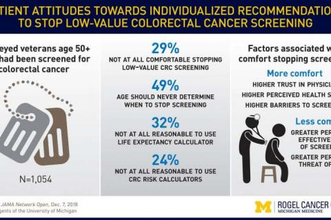 (Credit: University of Michigan Rogel Cancer Center)