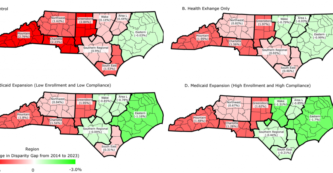 Figure 1: Change in disparity gap between White and African American males in the percent up-to-date with colorectal cancer screening from baseline to 2023 by NC geographic regions.